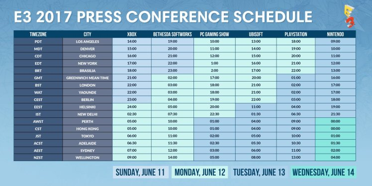 E3 Schedule from Twitter